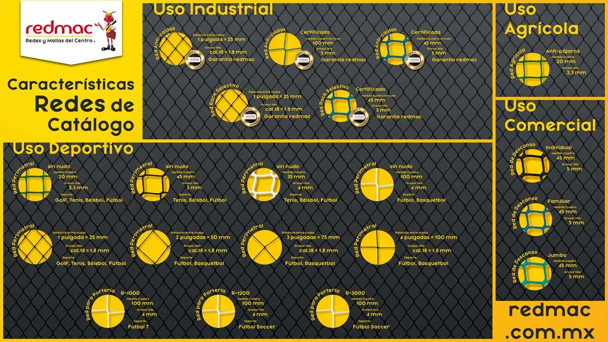 Características Redes de Catálogo