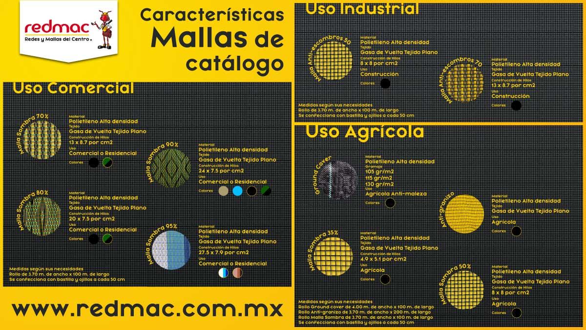 Características Mallas de Catálogo